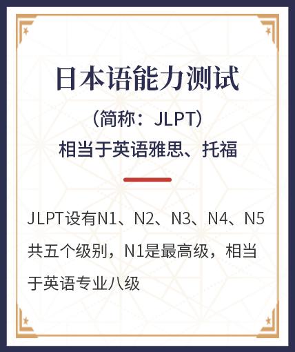 日本语能力测试